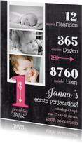 Kinderfeestje uitnodiging Collage 1 jaar roze