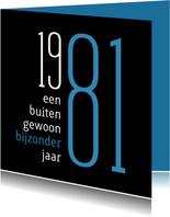 Verjaardag geboorte 1981